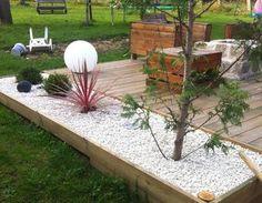 Aménagement d\'une terrasse brasero déco,jardin,extérieur,terrasse ...