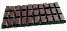 How to substitute different types of chocolate in recipes (semi sweet vs. chips vs. baking squares, etc.)