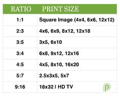 Photo Editing with iOS 8 (via Bloglovin.com )