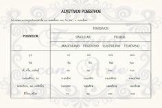 espanolconarte - Español con Arte