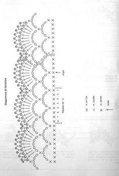 Crochet lace edging, chain arcs and shells/fans ~~ Simple and effectivepicture pattern, ( different language)innovart en crochet: De aquí y de allá.Knitting And Beading Wedding Bridal Accessories and Free pattern: free crochet scarf patterncrochet edge Crochet Boarders, Crochet Edging Patterns, Crochet Lace Edging, Crochet Motifs, Crochet Diagram, Crochet Chart, Crochet Designs, Crochet Doilies, Crochet Diy
