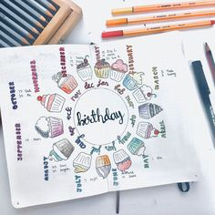 Birthday tracker layout - i'm a bullet journalist bujo & all Bullet Journal Birthday Tracker, Bullet Journal Key, Bullet Journal Themes, Bullet Journal Layout, Bullet Journal Inspiration, Bullet Journals, Bujo, Weekly Log, Doodle Inspiration