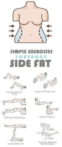 Burn Fat Fast: How to Get Rid of Side Fat and Love Handles Fast A... #lose15poundsin2weeksfast