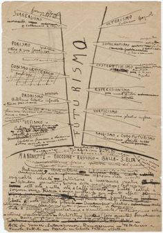 Futurismo From: Filippo Tommaso Marinetti Papers Kurt Schwitters, Word Art, Italian Futurism, Fluxus, Postcard Printing, Writers And Poets, Journal Notebook, Mail Art, Photographic Prints