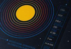Atlas of Planets by Milena Wlodarczyk, via Behance