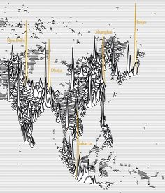 Word population mapped as peaks and valleys