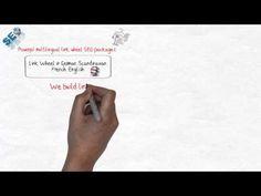 Multilingual SEO Link Wheel - 3 packages