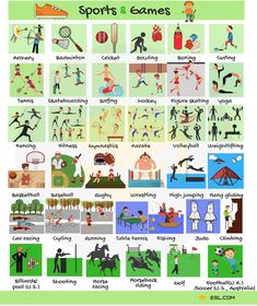 Types of Sports! List of different types of sports in English with ESL pictures. Learn these sports vocabulary words to improve your English. In English speakin English Games, English Writing, English Study, English Words, English Grammar, Learn English, Fluent English, Learning English For Kids, Kids English