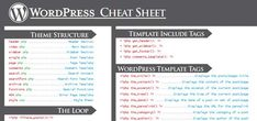 Wow = Great info for websdesign. 100 + Must Have Cheat Sheets and Quick References For Web Designers and Developers