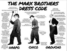 The Marx Brothers Dress Code Classic Hollywood, Old Hollywood, Jewish Humor, Writers Help, Comedy Duos, Groucho Marx, Classic Comedies, Brother Quotes, All In The Family
