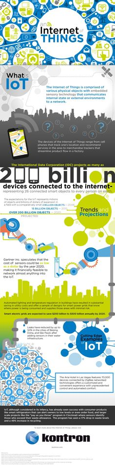 Kontron in IoT | Internet of Things infographic