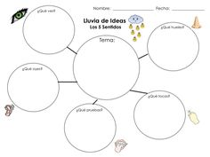 Lluvia de Ideas Organizador Gráfico - Los 5 Sentidos Brainstorm Graphic Organizer - The 5 Senses (Spanish/English) (Español/Inglés) Idea Web Graphic Organizer (Spanish/English) for the Pre-Write/Brainstorm Step of the Writing Process.