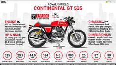 Royal Enfield Continental GT 535 Infographic