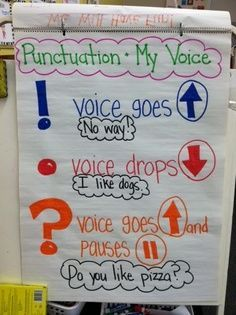 punctuation anchor chart which is awesome for our students with high functioning Autism. They need it spelled out a lot of times to show voice influx. | best stuff