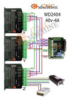 Arduino, Cnc Controller, Books, Model, Classroom