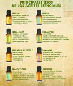 Helpful Chakra Tips For essential oils chakras chart Doterra Blends, Doterra Essential Oils, Young Living Essential Oils, Essential Oil Blends, Melaleuca, Esential Oils, Les Chakras, Doterra Recipes, Natural Cosmetics