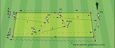 Soccer Drills - Guus Hiddink 02 Endless