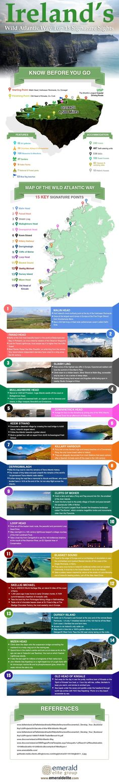 Really cool infographic guide to Ireland's Wild Atlantic Way.- Really cool infographic guide to Ireland's Wild Atlantic Way- I WILL do make thi… Really cool infographic guide to Ireland's Wild Atlantic Way- I WILL do make this trip one day! Oh The Places You'll Go, Places To Travel, Places To Visit, Travel Destinations, Travel Europe, Ireland Destinations, Ireland Vacation, Ireland Travel, Ireland Map