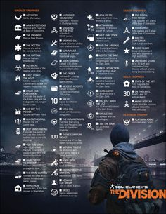 Tom Clancy's The Division Trophies/Achievements