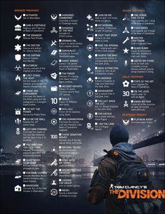 Tom Clancy's The Division Trophies/Achievements