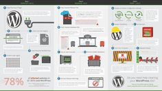 How to clean a hacked WordPress site using the free Sucuri plugin. Sept 2016