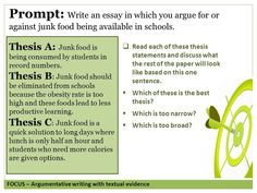 junk food essay Argument Writing Grade 8 Copyright © 2015 by Write Score LLC . Thesis Writing, Essay Writing Tips, Essay Writer, Writing Jobs, Apa Essay, Problem Solution Essay, Essay Outline Template, Essay Words, Love Essay