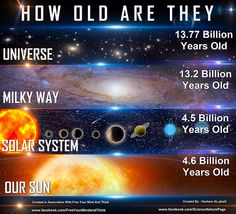 Age of the cosmos Sistema Solar, Astronomy Facts, Space And Astronomy, Hubble Space, Cosmos, Earth And Space Science, Science And Nature, Space Facts, Science Facts