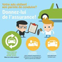 Pourquoi, quand et comment ajuster votre assurance auto en fonction des différents permis de conduire de votre jeune conducteur.