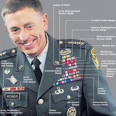 Resultado de imagen de ribbon bar militar