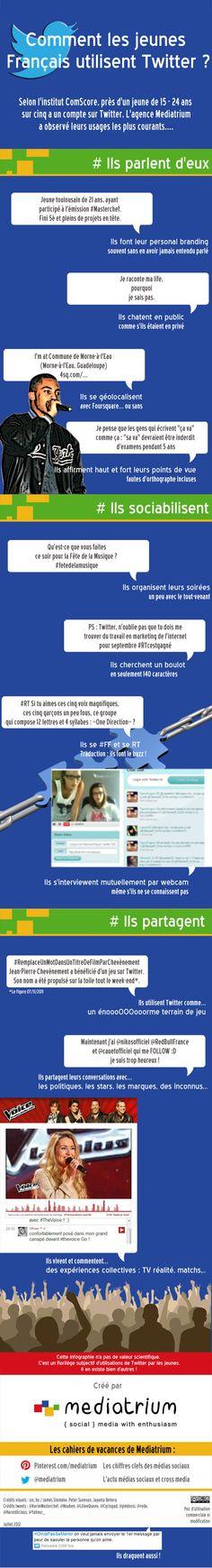Comment les jeunes Fraçais utilisient Twitter? #infographic