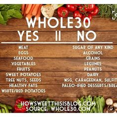 If you're not sure exactly what Whole30 is, or are in the beginning stages of researching, here is your cheat sheet. This is Whole30 in a nutshell. There is a lot more to learn, and reading It Starts With Food as well as going to whole30.com will get you everything for the long haul, but this is the basic yes and no food of whole30. #whole30 #januarywhole30 #februarywhole30 #whole30yesandno