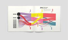 UW Design 2014 | Willie Franklin Graphic Design Resume, Ppt Design, Information Visualization, Data Visualization, Information Design, Information Graphics, Sankey Diagram, Annual Report Design, Journey Mapping