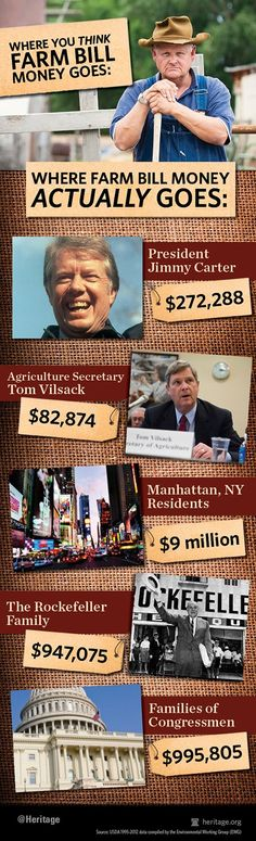 Doug Ross @ Journal: Who Profits at Taxpayer Expense with the Latest Farm Bill Scam?
