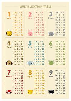 Multiplication table: