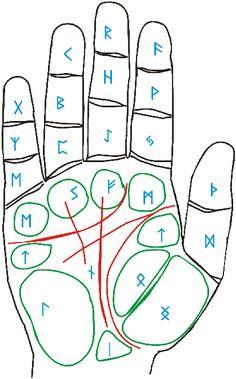 Почти у каждого человека, на ладонях, можно найти рунические символы. Ученые, заинтересованные такими необычными малыми знаками на рука...