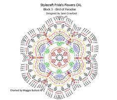 Bird of Paradise diagram chart for Pt 3 Frida s CAL 2016 by Jane Crowfoot Block 3 Bird of Paradise US terms https://s-media-cache-ak0.pinimg.com/originals/d7/3b/e9/d73be9ba60ee5f992a97e2411a98de50.jpg