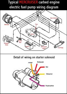 3 wire alternator wiring diagram - Google Search | alternatör ... Mini Gm Alternator Wiring Diagram Ford Model A on