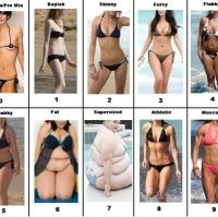 Tips weight loss Fitness easy workout hips butt legs gym abs Squats easy Shape Burn Calories fat supplements muscle exercises bodybuilding pilates diet fit belly flat pounds run home motivation Healthy Women, Get Healthy, Healthy Life, Gain Weight For Women, Lose Weight, Lose Fat, Girl Logic, Def Not, Best Weight Loss Program