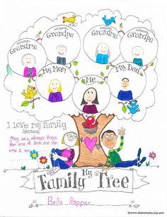Free Printable Family Tree Chart Coloring Sheet. A fun activity and keepsake for kids. #printable #coloringsheet #kidsactivity