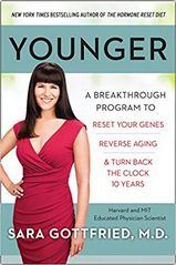 Younger Sara Gottfriend PDF | Younger Sara Gottfriend EPUB | Younger Sara Gottfriend MP3