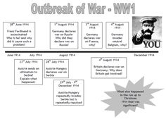 how world war i started john green history and social studies the causes of wwi essay questions causes of world war one essay outline thesis there were many causes of world war one argument militarism was a cause of