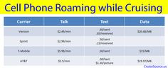 Wonder which cell phone company offers the best roaming rates while on a cruise ship? View our research on cruise ship cell phone roaming charges by provider. Cell Phone Hand Holder, Free Government Cell Phones, Cell Phone Addiction, Cell Phone Companies, Brick And Mortar, New Phones, How To Get, Advice, Ship