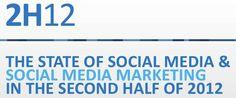 The State Of Social Media And Social Media Marketing 2012 [Presentation]