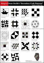 Image result for underground railroad quilt blocks