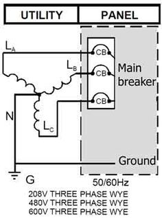 21 Best Electronics images | Electrical engineering ...  Phase Wiring Diagram For Heater Teain on