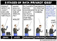 5 Stages of Data Privacy Grief cartoon | Marketoonist | Tom Fishburne #GDPR #marketing