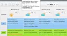 Vanaf nu kan je de weersvoorspelling zien in jouw L1NDA rooster!
