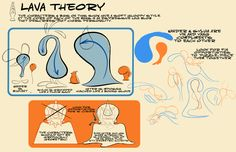 "Flooby Nooby: ""Wander Over Yonder"" Style Guides by Craig McCracken & Alex Kirwan"