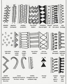 Hawaiian Tattoo Symbol Meanings Best Of Tattoos In the Cordillera Inquirer News Hawaiian Tattoo Meanings, Polynesian Tattoo Meanings, Filipino Tribal Tattoos, Hawaiian Tribal Tattoos, Polynesian Tattoo Designs, Tribal Tattoos For Women, Tribal Tattoos With Meaning, Samoan Tribal, Tribal Tattoo Meanings