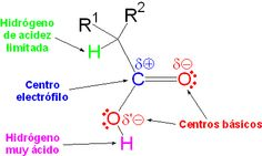 reactividad - quimica